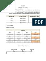 Gerencia Financiera Luisa.docx