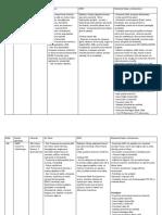 Control niño sano resumen.pdf