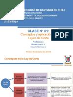 Clase 01_Leyes de Corte