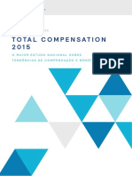 2015 Total Compensation