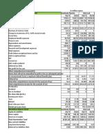 Ratio Analysis of Maruti Suzuki and M&M