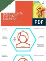 HOJA DE TRABAJO 1_Identifica tu órbita de destino (EDV Creativo).pdf