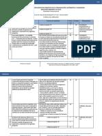 Criterios evaluación, rutas primaria IV y V ciclo -  Comunicación.docx segunda semana.pdf
