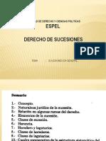 Curso de Derecho Sucesorio Diapositivas