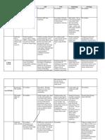 schlumberger table-1.docx