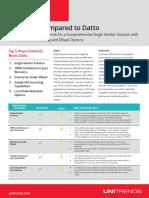 Unitrends Versus Datto