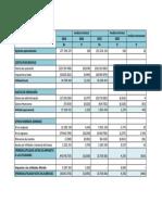 costos analisis.docx