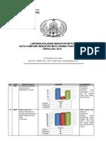 Data Studi Banding Indikator Rsc-rsd