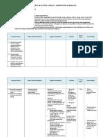 silabus-produktif-administrasi-barang.doc
