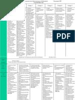 Taxonomia de Intervenciones(CIE)