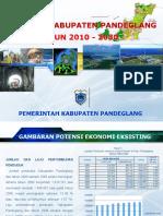Pandeglang Prospek   2010 - 2030