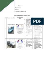 Hasil Identifikasi Sistem Penggerak Roda Revisi