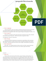 Faktor Yang Mempengaruhi Berwirausaha PPT KWUP