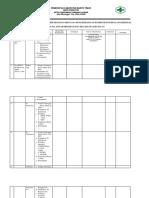 Pola Ketenagaan Akreditasi - Copy