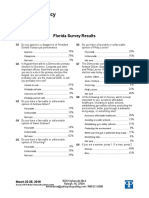 Public Policy Polling survey of Florida