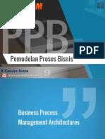 PPB_BusinessProcessManagementArchitectures_09