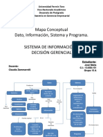 Dato, Información, Sistema y Programa.