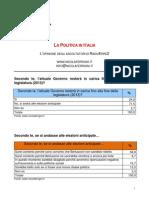 Sondaggio - Opinione sul  Governo Berlusconi (Sett. 2010) e intenzioni future di voto