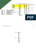 Base Ptes 2006 IMPRESA Actual
