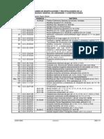 Ordenanza Genereal de Urb y Constr.pdf