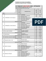 Tabela de Taxas de Habilitação 2018