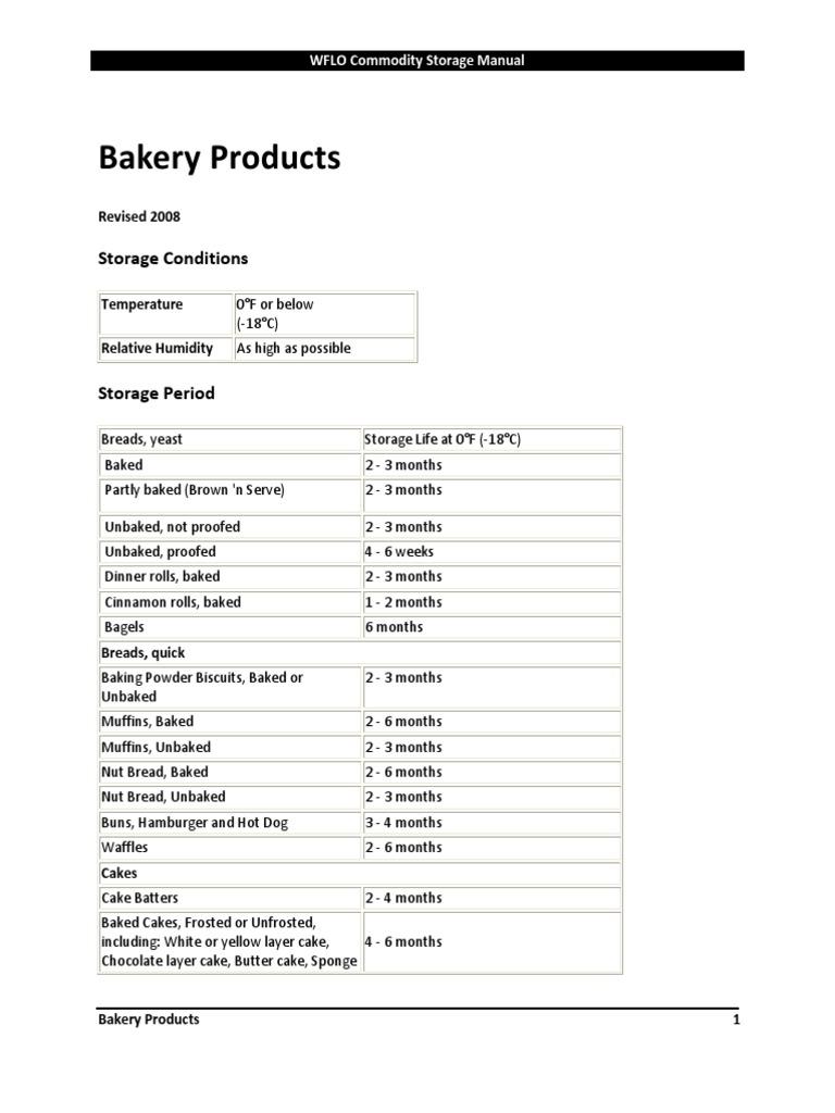 wflo commodity storage manual bakeryproducts pdf cakes baking rh scribd com Flat Storage Commodity wflo commodity storage manual almonds pdf
