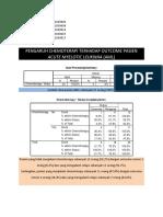 Skills Lab Analisis Kuantitatif