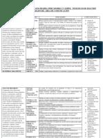 CARTEL-DE-COMPETENCIAS-CAPACIDADES_SEGUNDO.docx