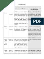 preliminary data collection plan