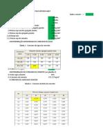Dimensionamento de Traço - Método da ABCP