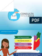 Preguntas Consulta Popular 2018, TSE Guatemala