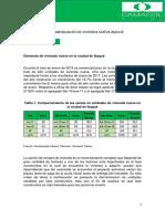 Informe de Ventas en Construcción Ibagué Enero 2018