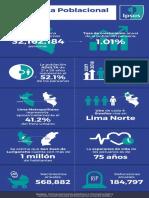 Ipsos Estadistica Poblacional-Vff