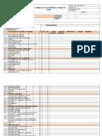 Check List - Arnes de Seguridad