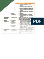 Criterios Para Clasificar Bacterias