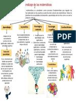 Diagrama Textual