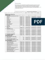 Biaya Pendidikan Magister UI.pdf