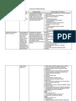Pt Pre-Assess Guide