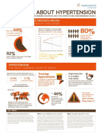 whd-infographic