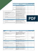 Check List de Avance en La Implementación de ISO 9001 2015 (1)