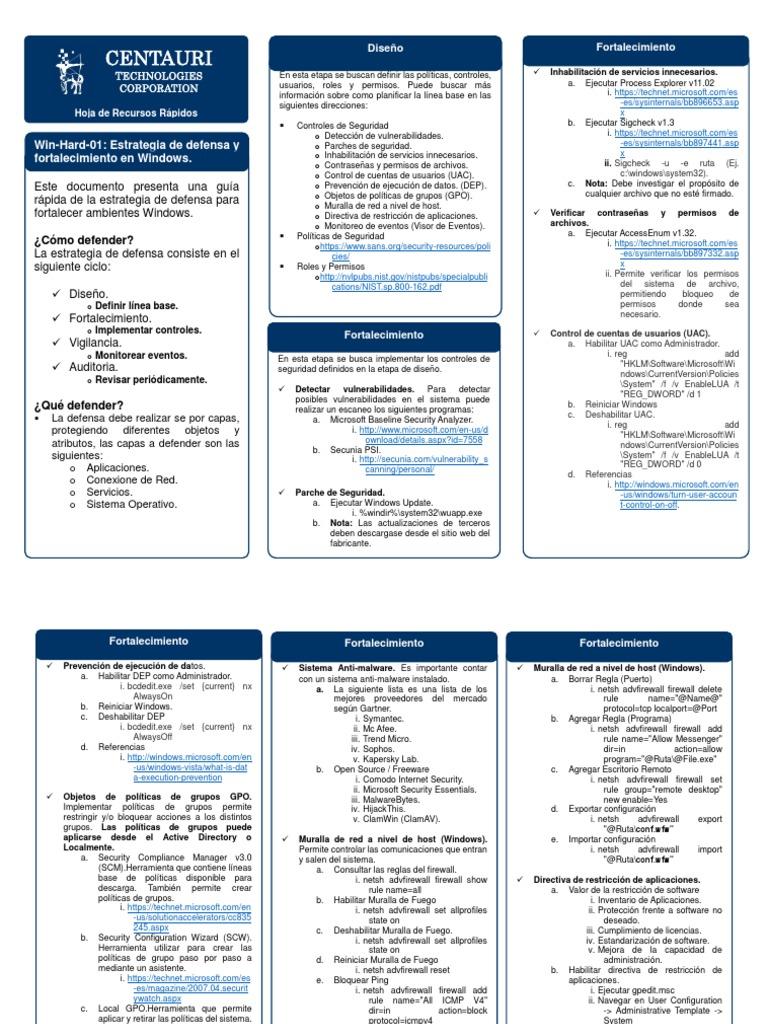 CTC20 - Fortalecimiento-Cheat Sheet_Windows 20150407 v1.000 Ctc