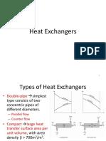 195161 Heat Exchangers