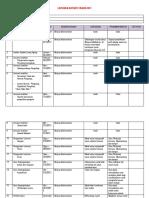laporanaktivitipengakap20131-140101181431-phpapp01.docx