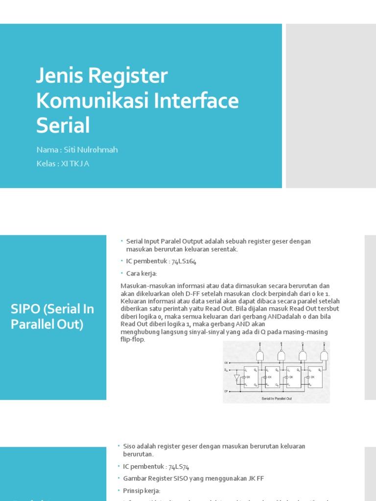 33 Siti Nulrohmah Jenis Register Komunikasi Interface Serial