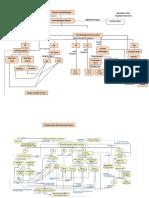 L.1.7. Peta Konsep Materi Kesetimbangan Dalam Larutan