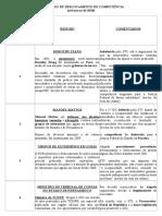 INCIDENTE DE DESLOCAMENTO DE COMPETÊNCIA