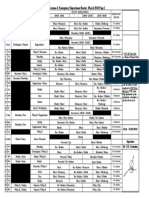 Final March Roster 2018 as at 01 April.xls - Sheet1