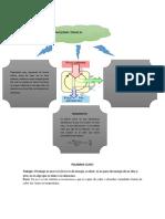 Lecturas Sistemas Energeticos