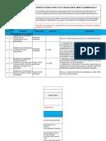 IdentificacionAspectos y Evaluacion de Impactos Ambientales CCANG