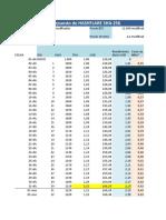 Hashflare Interés Compuesto hasflare